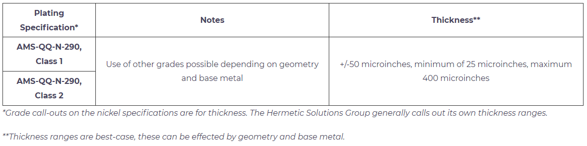 Plating » Hermetic Solutions Group